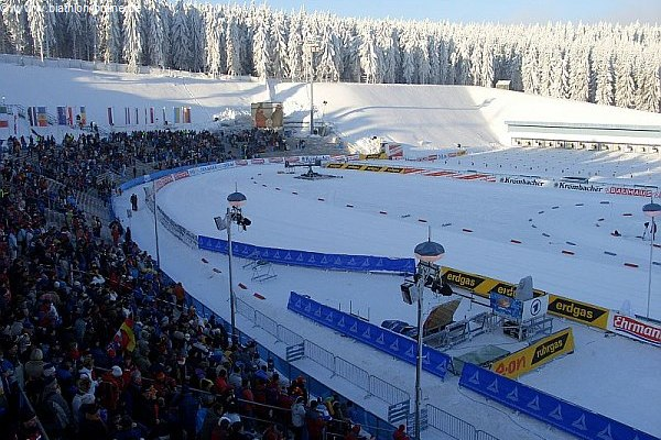 Weltcup Oberhof
